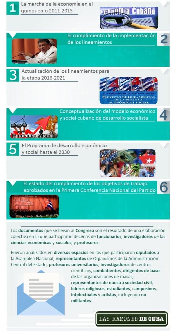 documentos-congreso7-pcc2