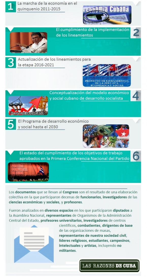 documentos-congreso7-pcc2