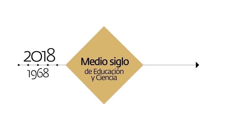 Lema que acompañará la campaña por los 50 años de fundada la Universidad de Holguín.