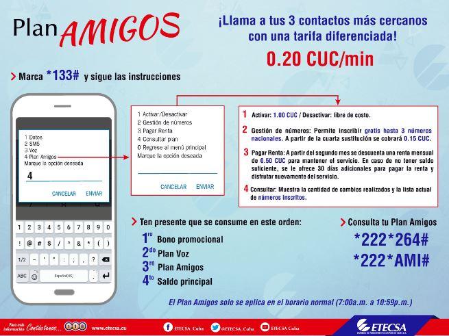 Infografía sobre el Plan Amigo. Tomada de Cubasi.