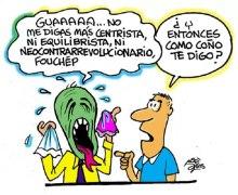 Algunos siguen sin encontrar su autodefinición correcta. Caricatura tomada del blog Postcuba.
