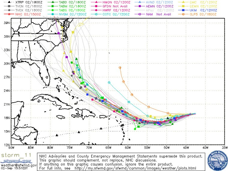 Modelos de pronósticos sobre posible trayectoria de Irma.