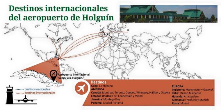 Infografía: Edilberto Carmona/Ahora.